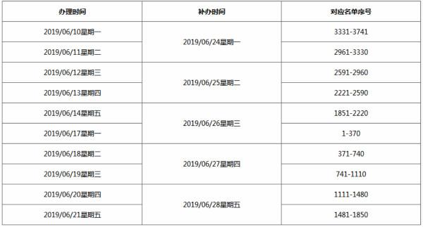 关于2018年深圳市第一批计算机软件著作权登记资助拨款名单的公示