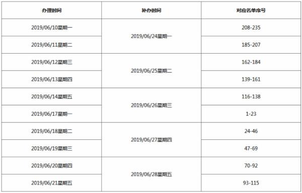 关于2018年深圳市第一批知识产权代理机构资助领款的公示